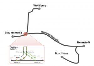 Gleisverbindung Weddeler Schleife
